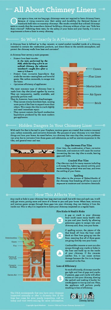 Ensure your liner is in good shape by having your chimney inspected!
